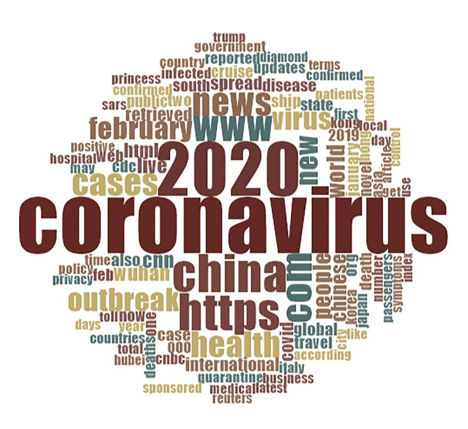 Word Cloud of 669 Articles in a Combined Emergent Coronavirus Article Set