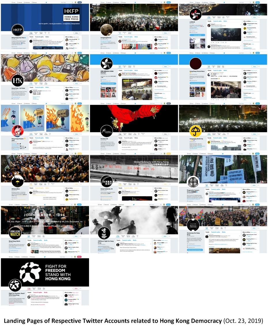 Landing Pages of Respective Twitter Accounts related to Hong Kong Democracy (Oct. 23, 2019)