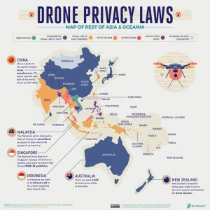 OCEANA: Drone Privacy Laws.