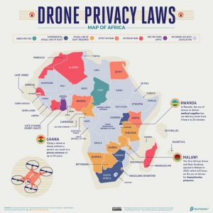 AFRICA: Drone Privacy Laws.