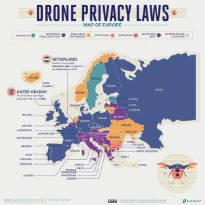 EUROPE: Drone Privacy Laws