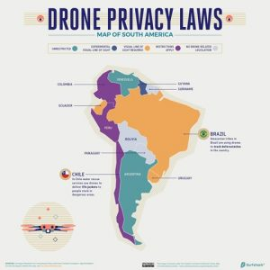 SOUTH AMERICA: Drone Privacy Laws.
